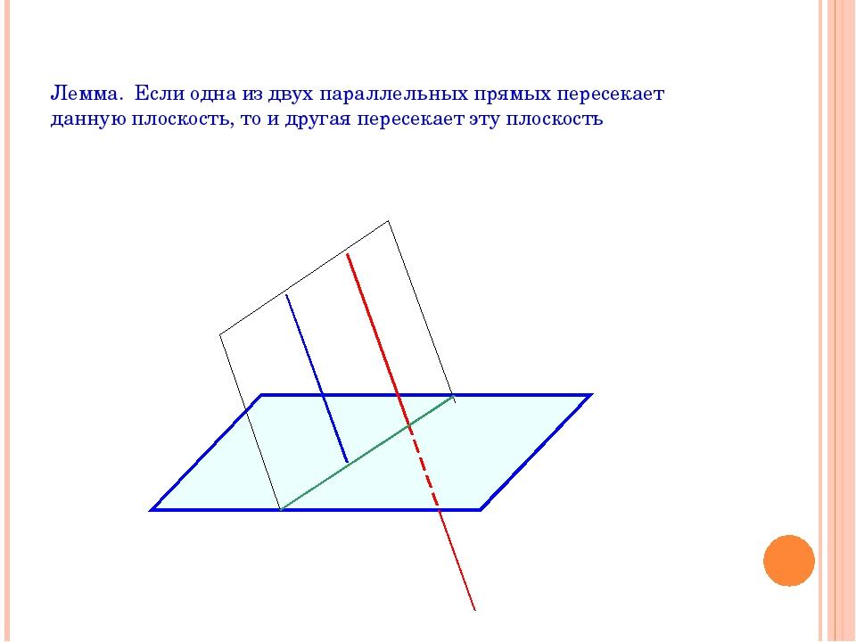 Лемма. Если одна из двух параллельных прямых пересекает данную плоскость, то...