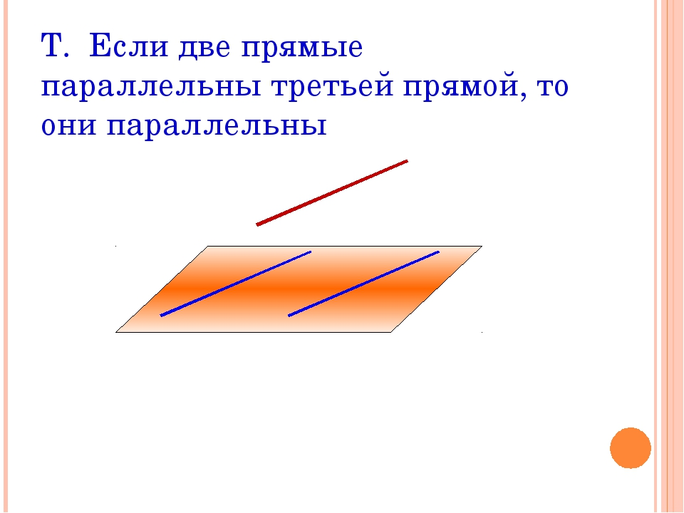 Т. Если две прямые параллельны третьей прямой, то они параллельны