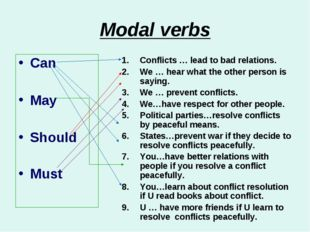 Modal verbs Can May Should Must Conflicts … lead to bad relations. We … hear