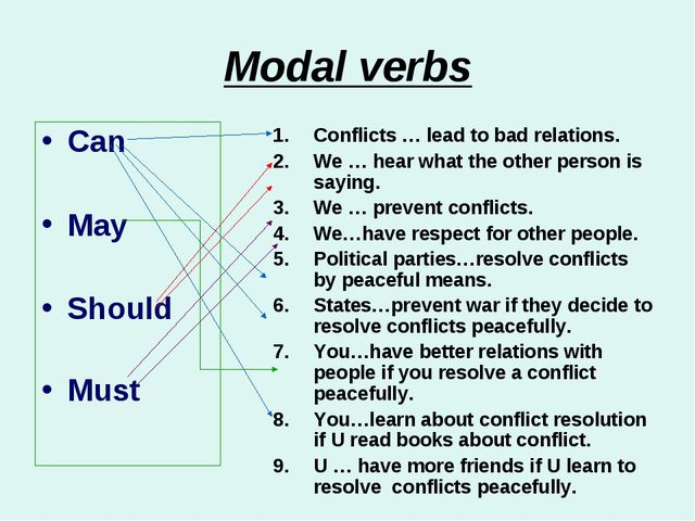 Modal verbs Can May Should Must Conflicts … lead to bad relations. We … hear...