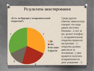 Результаты анкетирования «Есть ли будущее у поздравительной открытки?» Среди