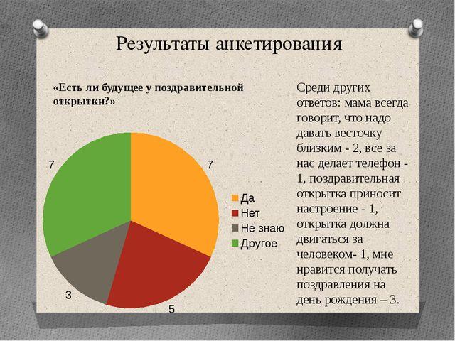 Результаты анкетирования «Есть ли будущее у поздравительной открытки?» Среди...