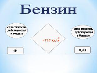 ρ =710 кг/м 3