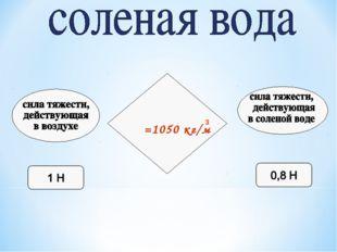 ρ =1050 кг/м 3