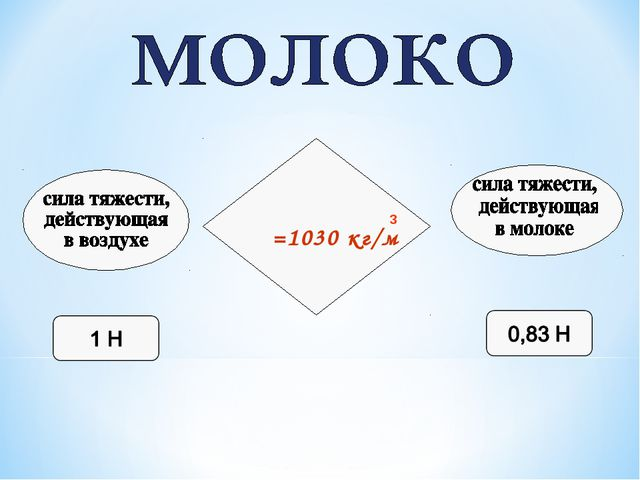 ρ =1030 кг/м 3
