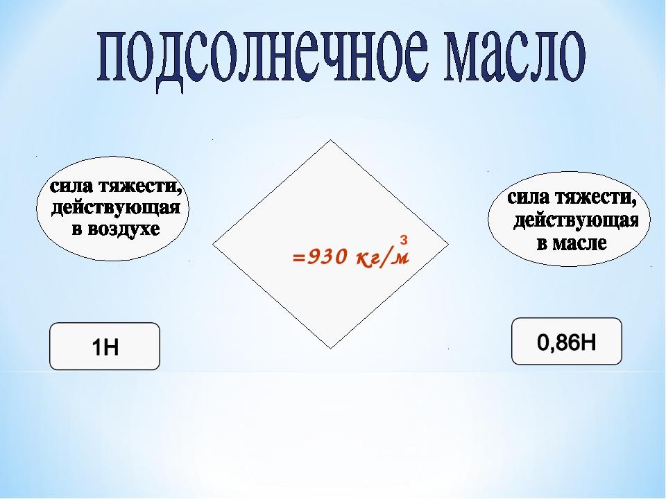 ρ =930 кг/м 3