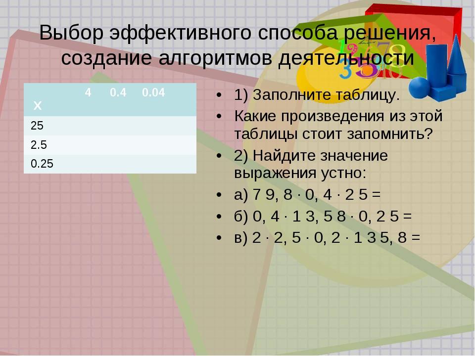 Выбор эффективного способа решения, создание алгоритмов деятельности 1) Запол...