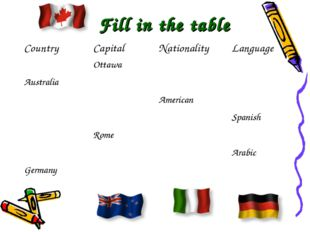 Fill in the table Country	Capital	Nationality	Language 	Ottawa		 Australia