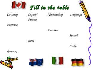 Fill in the table CountryCapitalNationalityLanguage Ottawa Australia