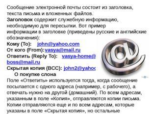 Сообщение электронной почты состоит из заголовка, текста письма и вложенных ф