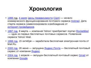 Хронология 1996 год,4 июля(день НезависимостиСША)— начало коммерческого ф