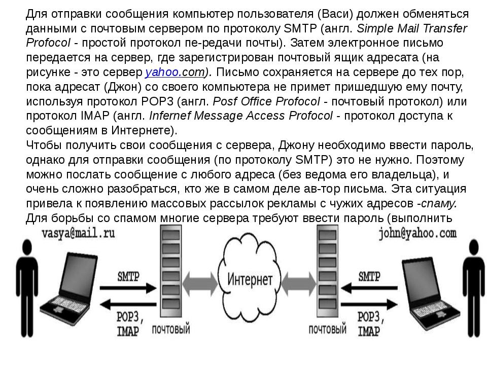 Для отправки сообщения компьютер пользователя (Васи) должен обменяться данным...