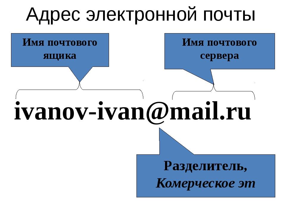 ivanov-ivan@mail.ru Имя почтового ящика Имя почтового сервера Разделитель, Ко...