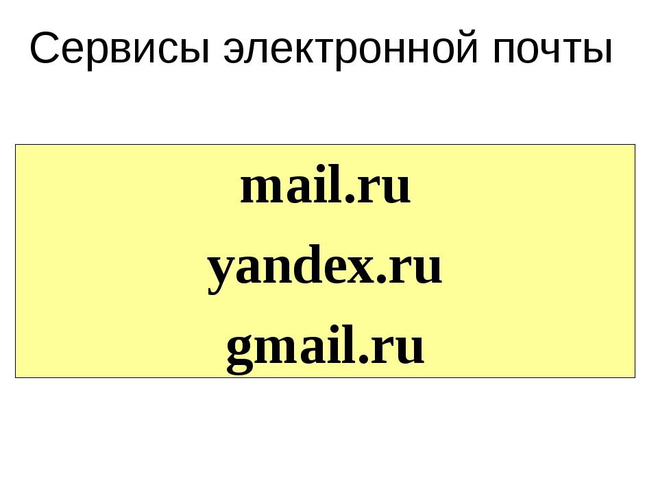 mail.ru yandex.ru gmail.ru Сервисы электронной почты
