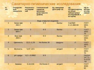 Санитарно-гигиенические исследования № п/п Определяе-мыепоказатели Результаты