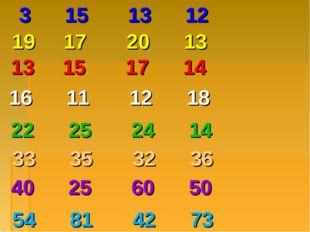 3 15 13 12 19 17 20 13 13 15 17 14 16 11 12 18 22 25 24 14 33 35 32 36 40 25