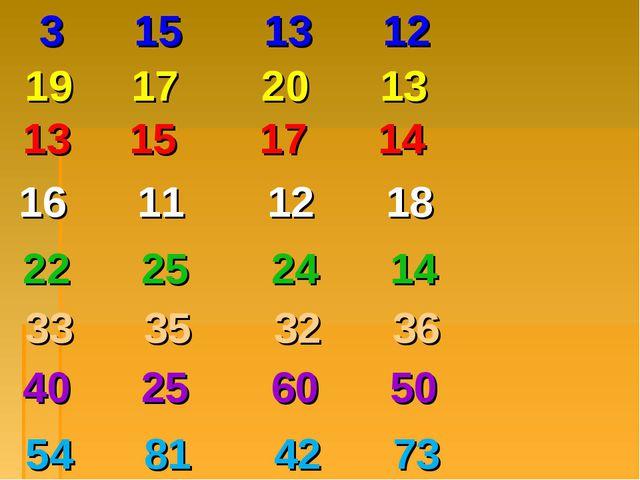 3 15 13 12 19 17 20 13 13 15 17 14 16 11 12 18 22 25 24 14 33 35 32 36 40 25...