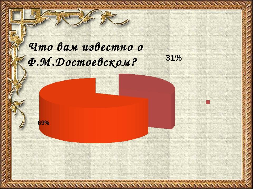 Что вам известно о Ф.М.Достоевском?