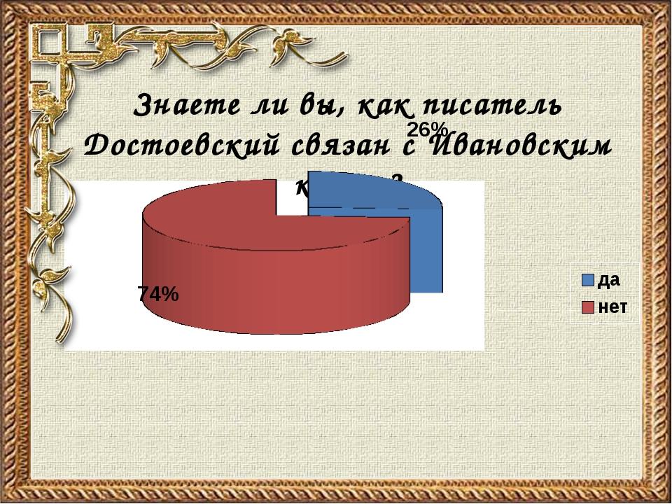 Знаете ли вы, как писатель Достоевский связан с Ивановским краем?