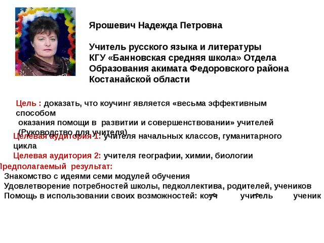Ярошевич Надежда Петровна Учитель русского языка и литературы КГУ «Банновская...