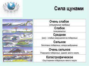 Сила цунами Очень слабое (специальные приборы) Слабое (специалисты) Среднее (