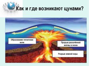 Как и где возникают цунами?