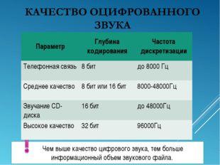 Чем выше качество цифрового звука, тем больше информационный объем звукового