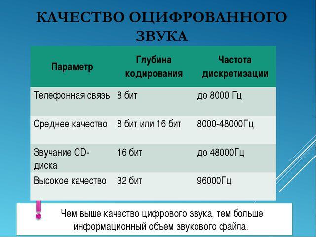 Чем выше качество цифрового звука, тем больше информационный объем звукового...