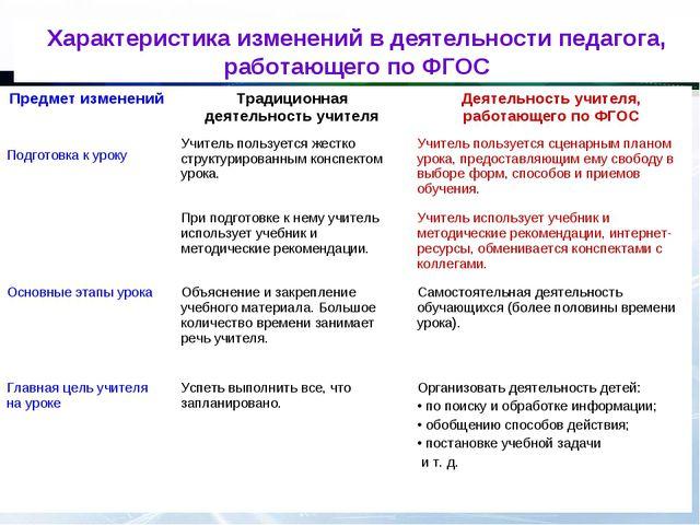 Характеристика изменений в деятельности педагога, работающего по ФГОС Предмет...