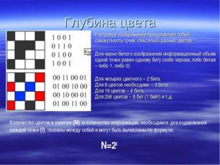 Глубина цвета Растровое изображение представляет собой совокупность точек (пи