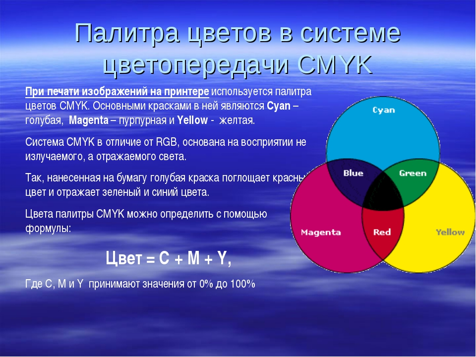 Палитра цветов в системе цветопередачи CMYK При печати изображений на принтер...