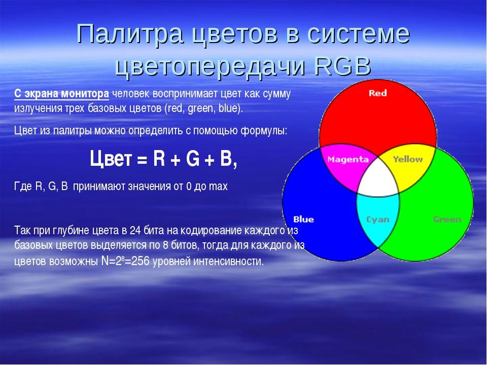 Палитра цветов в системе цветопередачи RGB С экрана монитора человек восприни...