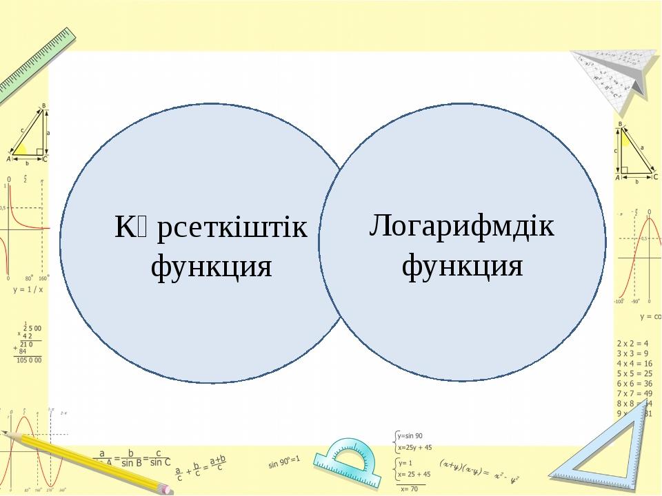 Көрсеткіштік функция Логарифмдік функция