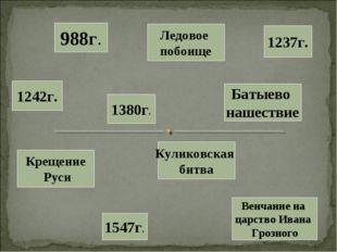 1242г. 988г. 1547г. 1380г. 1237г. Крещение Руси Венчание на царство Ивана Гро