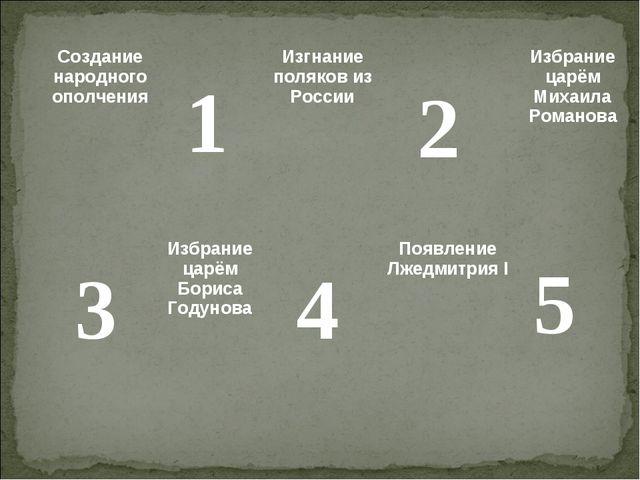 1 2 3 4 5 Создание народного ополченияИзгнание поляков из РоссииИзбрание...