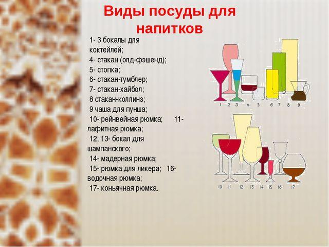 Виды посуды для напитков  1- 3 бокалы для коктейлей; 4-...