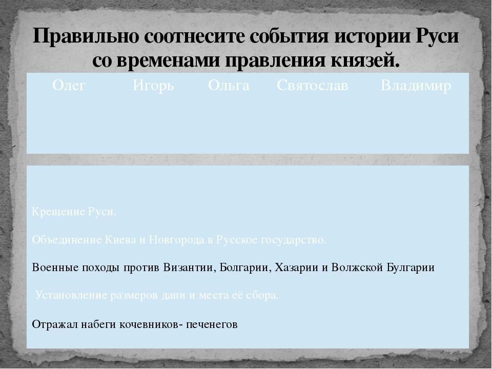 Правильно соотнесите события истории Руси со временами правления князей. Олег...