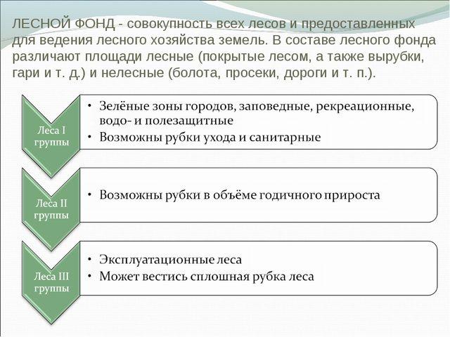 ЛЕСНОЙ ФОНД - совокупность всех лесов и предоставленных для ведения лесного х...
