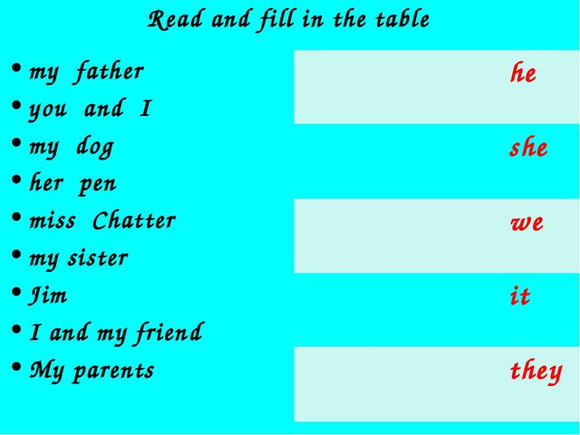 Read and fill in the table my father you and I my dog her pen miss Chatter my...
