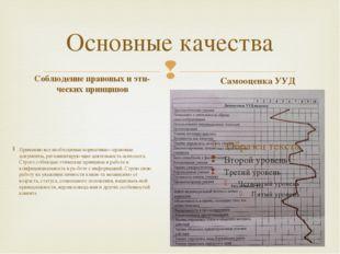 Основные качества Соблюдение правовых и этических принципов Применяю все нео