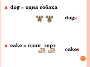 a dog = одна собака а cake = один торт dogs cakes