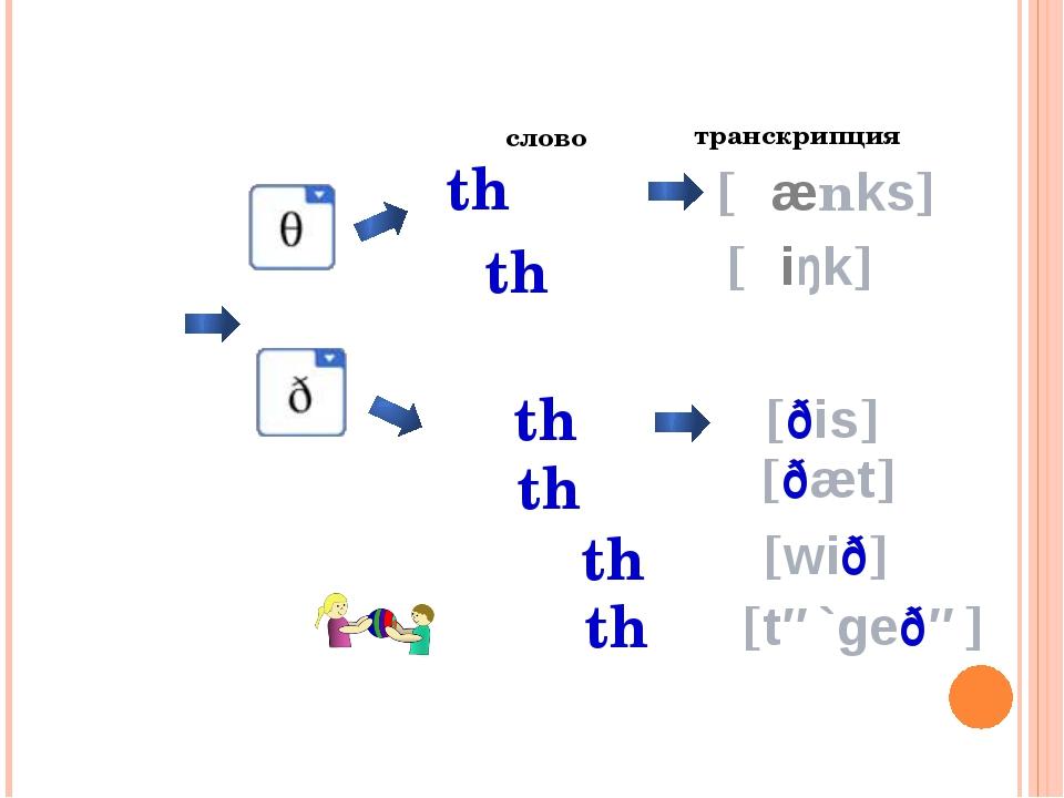 th слово thanks транскрипция [θænks] think [θiŋk] this with that together [ð...
