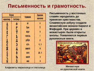 Письменность и грамотность. Письменность у восточных славян зародилась до при
