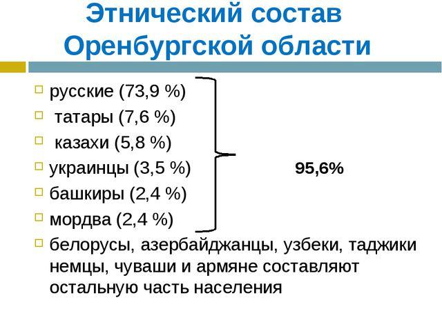 Этнический состав Оренбургской области русские (73,9 %) татары (7,6 %) казахи...