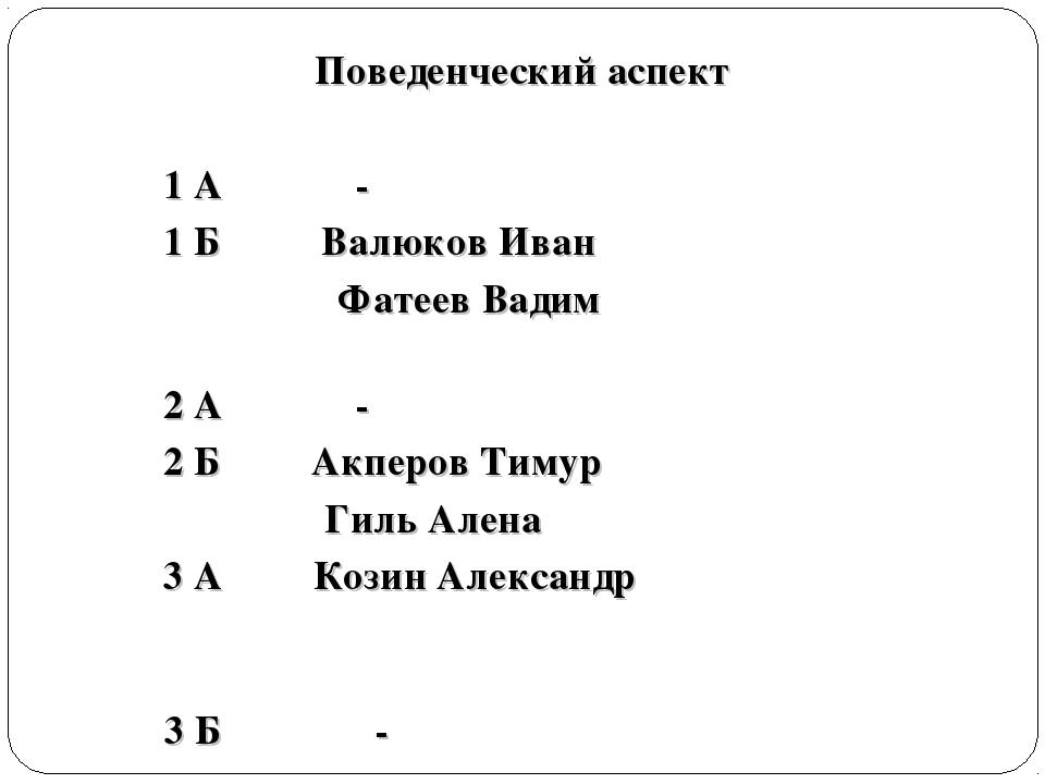 Поведенческий аспект 1 А - 1 Б Валюков Иван Фатеев Вадим 2 А - 2 Б Акперов Т...