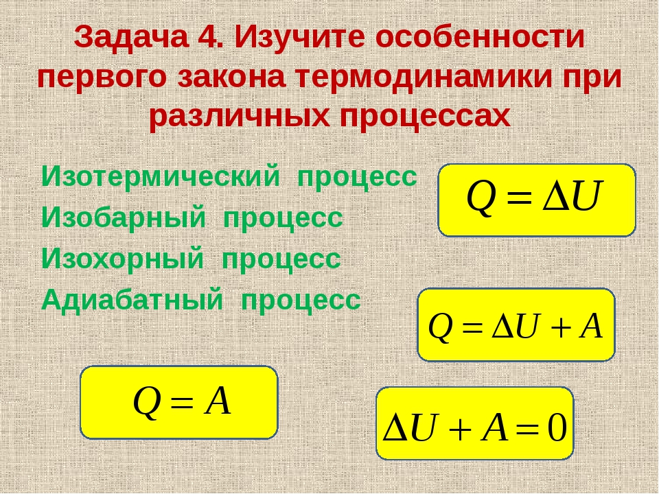 Задача 4. Изучите особенности первого закона термодинамики при различных проц...