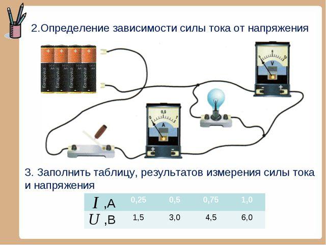 2.Определение зависимости силы тока от напряжения 3. Заполнить таблицу, резул...