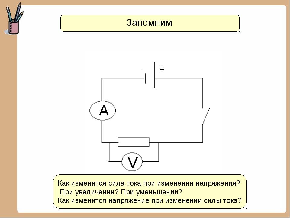 V A + - Найди ошибку Запомним Как изменится сила тока при изменении напряжени...