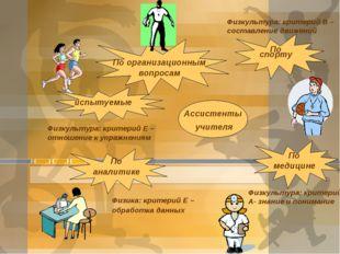 Ассистенты учителя По организационным вопросам По спорту По медицине По анали