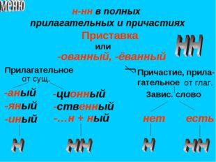 н-нн в полных прилагательных и причастиях Приставка или -ованный, -ёванный Пр